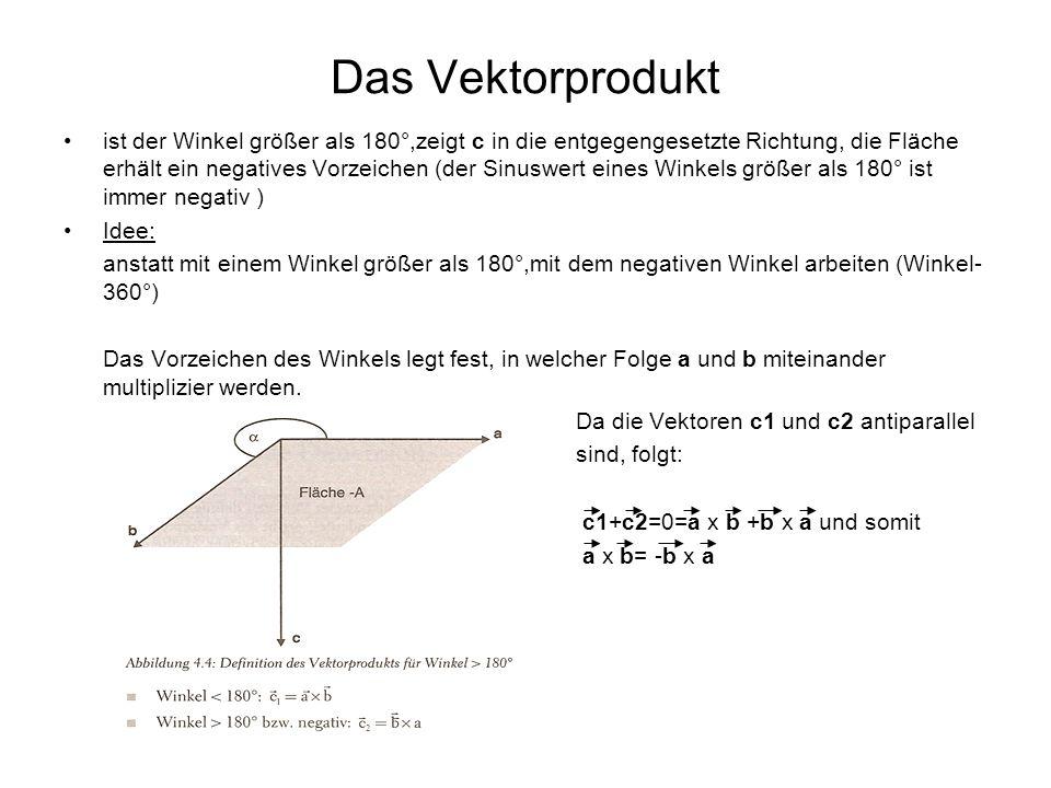 Das Vektorprodukt ist der Winkel größer als 180°,zeigt c in die entgegengesetzte Richtung, die Fläche erhält ein negatives Vorzeichen (der Sinuswert e
