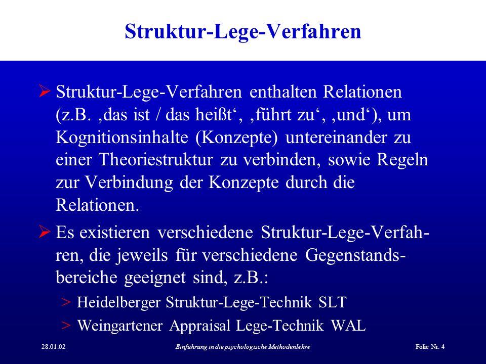 28.01.02Einführung in die psychologische MethodenlehreFolie Nr. 4 Struktur-Lege-Verfahren Struktur-Lege-Verfahren enthalten Relationen (z.B. das ist /
