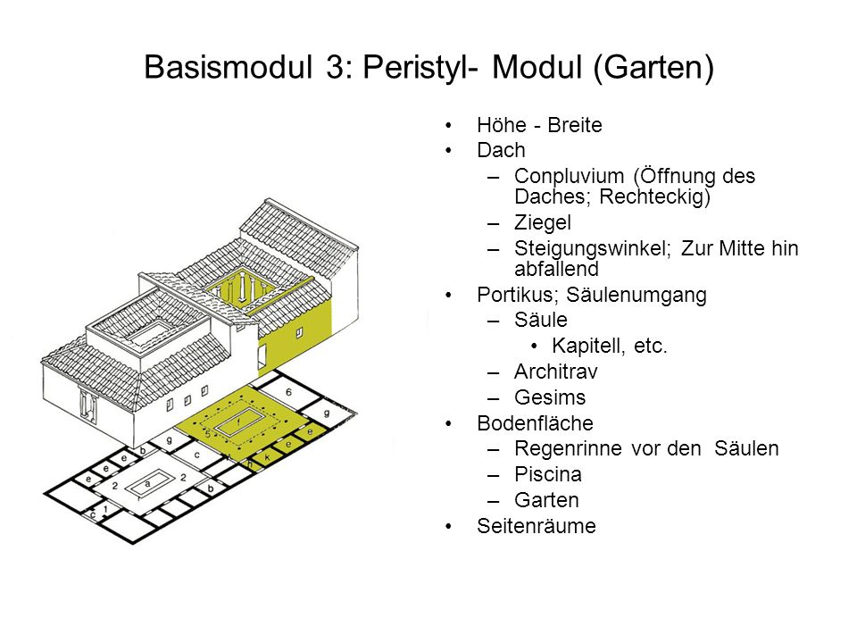 Basismodul 3: Peristyl- Modul (Garten) Höhe - Breite Dach –Conpluvium (Öffnung des Daches; Rechteckig) –Ziegel –Steigungswinkel; Zur Mitte hin abfalle
