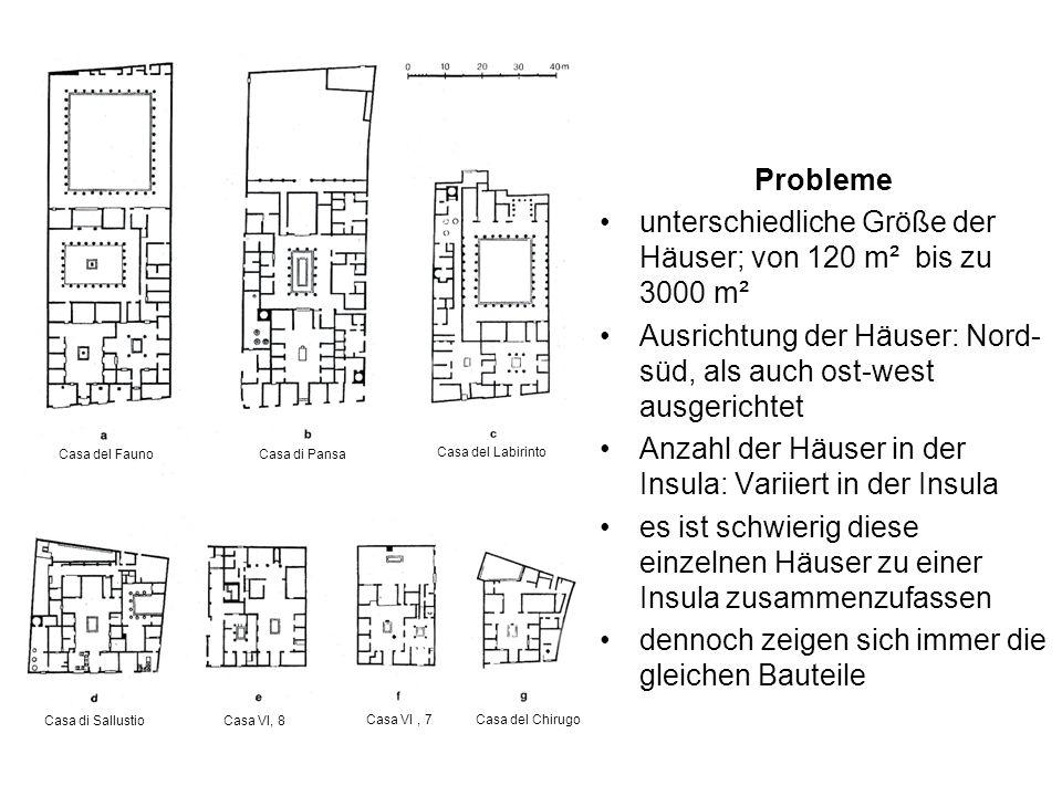 Probleme unterschiedliche Größe der Häuser; von 120 m² bis zu 3000 m² Ausrichtung der Häuser: Nord- süd, als auch ost-west ausgerichtet Anzahl der Häu