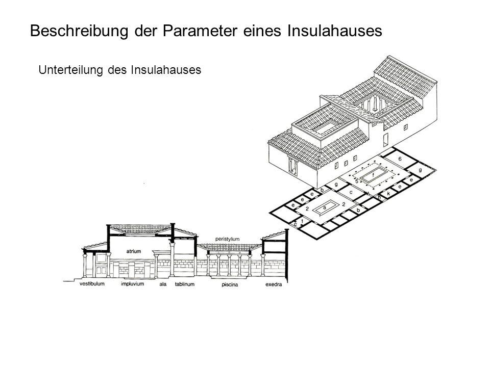 Beschreibung der Parameter eines Insulahauses Unterteilung des Insulahauses