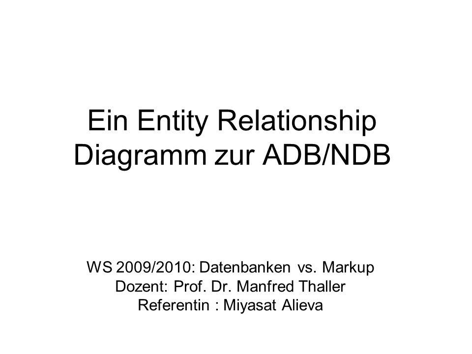 Ein Entity Relationship Diagramm zur ADB/NDB WS 2009/2010: Datenbanken vs. Markup Dozent: Prof. Dr. Manfred Thaller Referentin : Miyasat Alieva