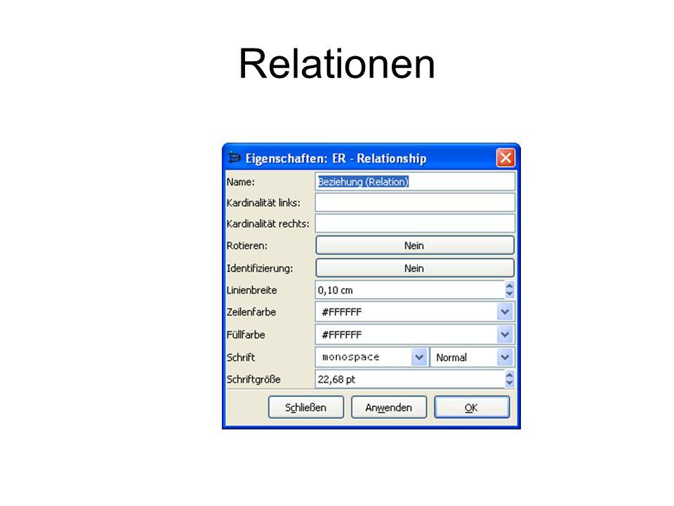 Relationen