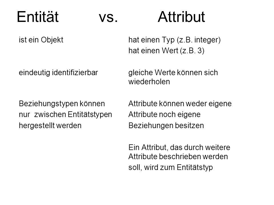 Entität vs. Attribut ist ein Objekt hat einen Typ (z.B. integer) hat einen Wert (z.B. 3) eindeutig identifizierbar gleiche Werte können sich wiederhol