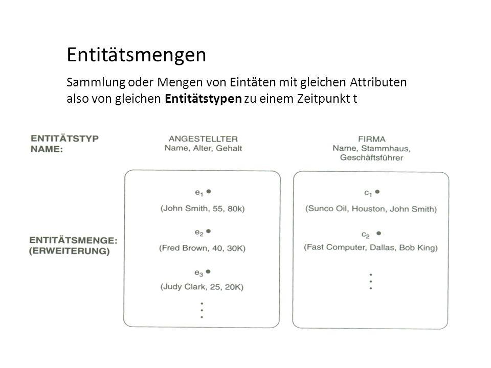Entitätsmengen Sammlung oder Mengen von Eintäten mit gleichen Attributen also von gleichen Entitätstypen zu einem Zeitpunkt t
