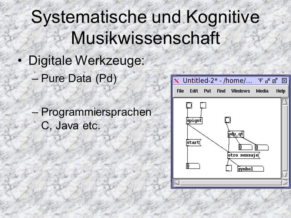 Systematische und Kognitive Musikwissenschaft Kommunikationsstrukturen: –Netzbasiertes Teamwork (Shared- Workspace-System BSCW) https://bscw.uni-koeln.de/pub/