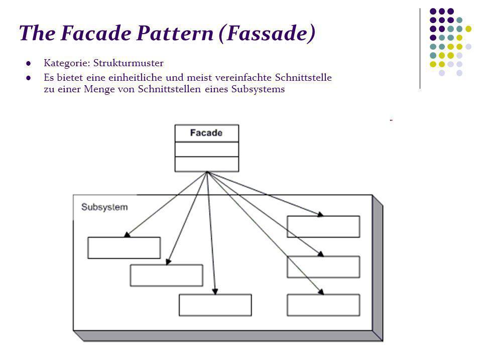 The Facade Pattern (Fassade) Kategorie: Strukturmuster Es bietet eine einheitliche und meist vereinfachte Schnittstelle zu einer Menge von Schnittstellen eines Subsystems