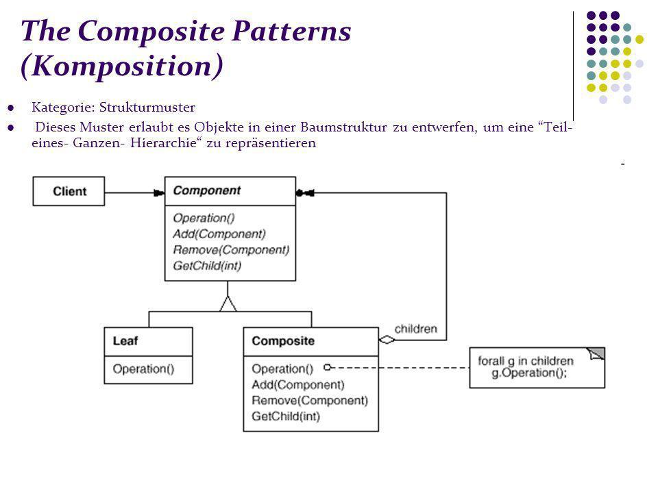 The Composite Patterns (Komposition) Kategorie: Strukturmuster Dieses Muster erlaubt es Objekte in einer Baumstruktur zu entwerfen, um eine Teil- eines- Ganzen- Hierarchie zu repräsentieren