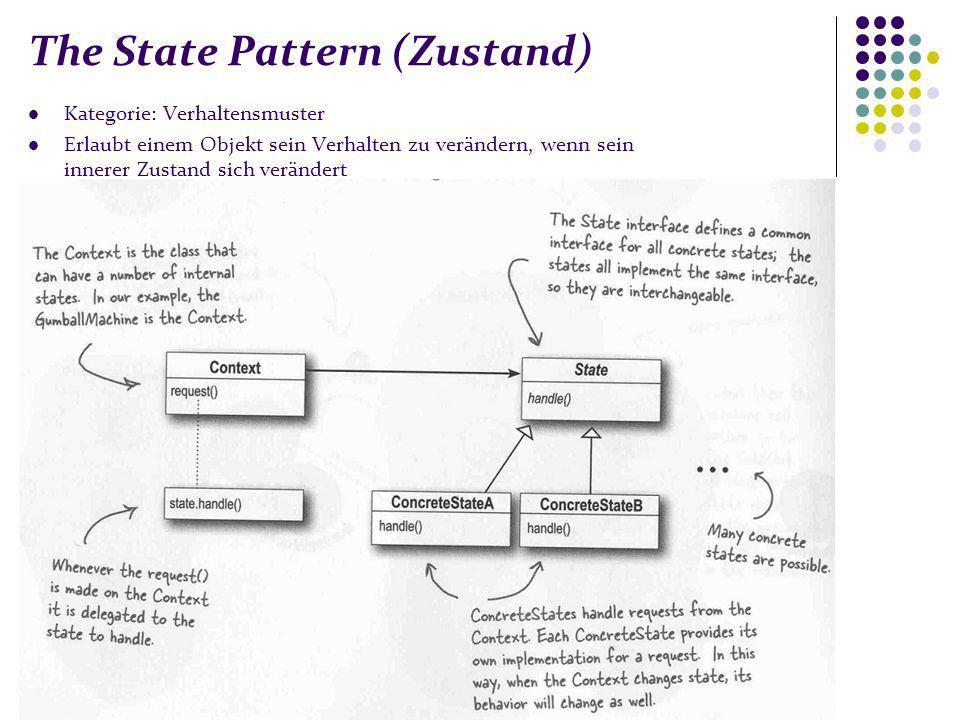 The State Pattern (Zustand) Kategorie: Verhaltensmuster Erlaubt einem Objekt sein Verhalten zu verändern, wenn sein innerer Zustand sich verändert