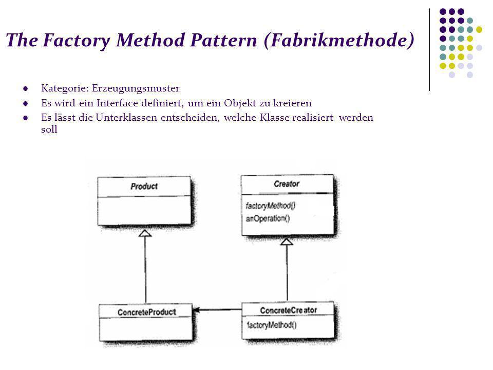 The Factory Method Pattern (Fabrikmethode) Kategorie: Erzeugungsmuster Es wird ein Interface definiert, um ein Objekt zu kreieren Es lässt die Unterklassen entscheiden, welche Klasse realisiert werden soll