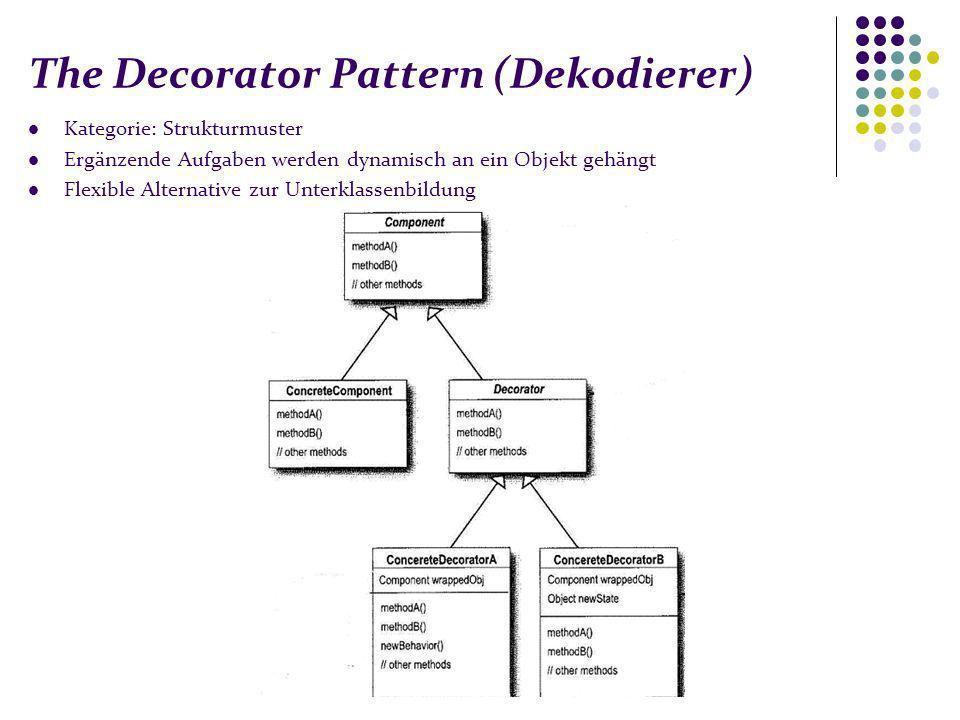 The Decorator Pattern (Dekodierer) Kategorie: Strukturmuster Ergänzende Aufgaben werden dynamisch an ein Objekt gehängt Flexible Alternative zur Unterklassenbildung