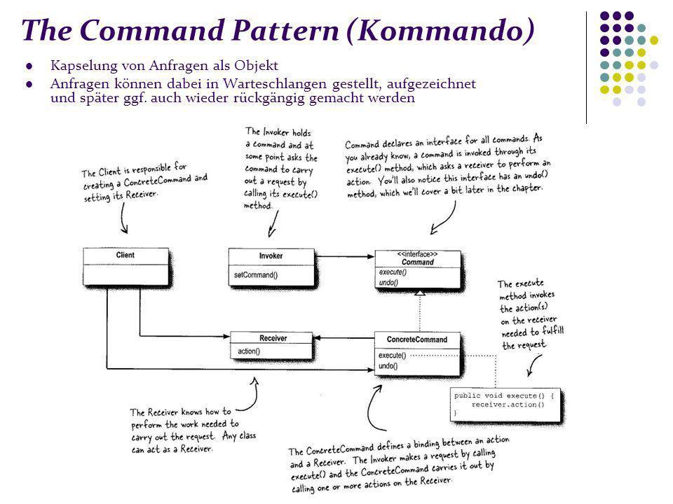 The Command Pattern (Kommando) Kapselung von Anfragen als Objekt Anfragen können dabei in Warteschlangen gestellt, aufgezeichnet und später ggf. auch