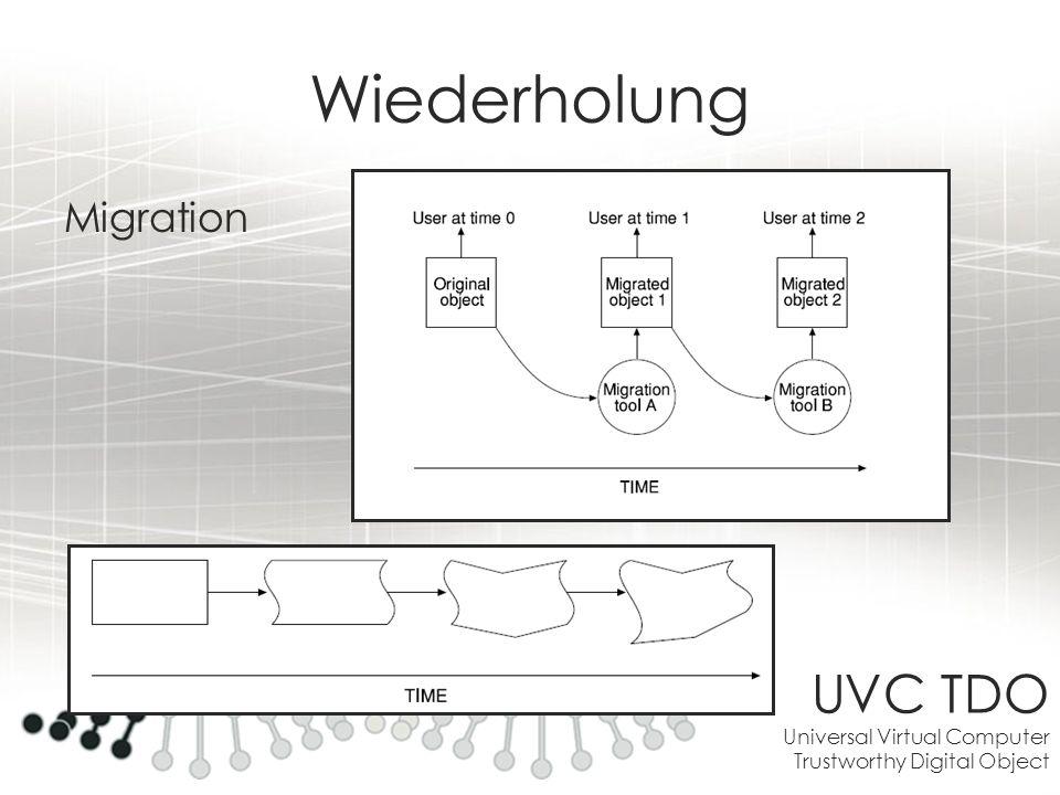 UVC TDO Universal Virtual Computer Trustworthy Digital Object Wiederholung Migration