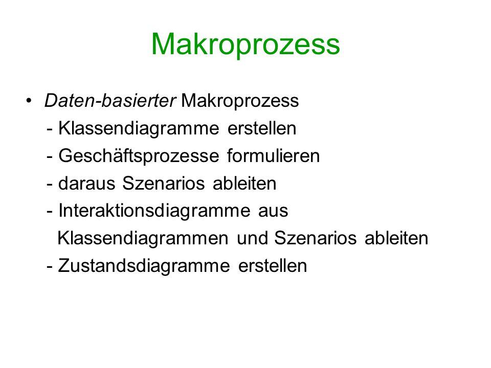 Makroprozess Daten-basierter Makroprozess - Klassendiagramme erstellen - Geschäftsprozesse formulieren - daraus Szenarios ableiten - Interaktionsdiagr