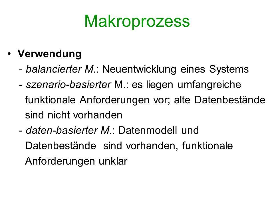 Makroprozess Verwendung - balancierter M.: Neuentwicklung eines Systems - szenario-basierter M.: es liegen umfangreiche funktionale Anforderungen vor;
