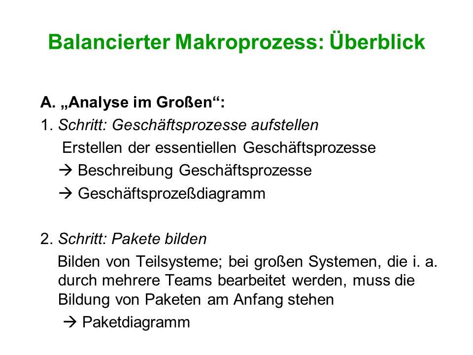 Balancierter Makroprozess: Überblick A. Analyse im Großen: 1. Schritt: Geschäftsprozesse aufstellen Erstellen der essentiellen Geschäftsprozesse Besch