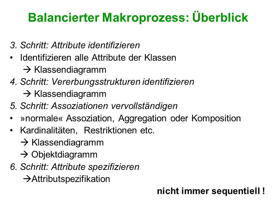 Balancierter Makroprozess: Überblick 3. Schritt: Attribute identifizieren Identifizieren alle Attribute der Klassen Klassendiagramm 4. Schritt: Vererb