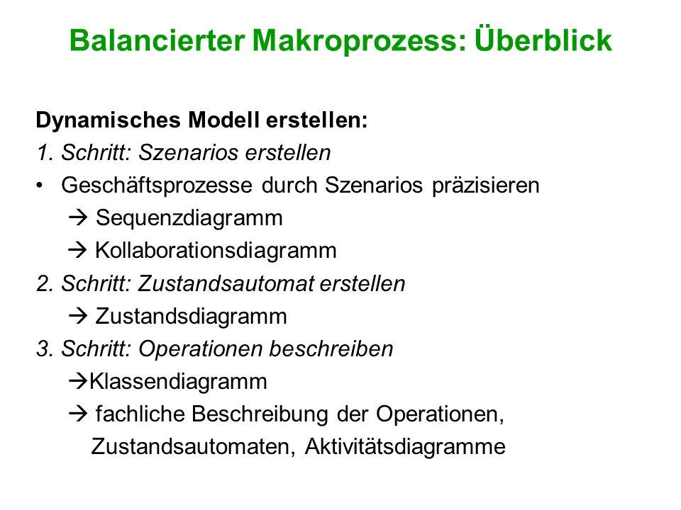 Balancierter Makroprozess: Überblick Dynamisches Modell erstellen: 1. Schritt: Szenarios erstellen Geschäftsprozesse durch Szenarios präzisieren Seque
