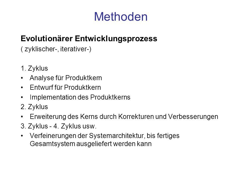 Methoden Evolutionärer Entwicklungsprozess ( zyklischer-, iterativer-) 1. Zyklus Analyse für Produktkern Entwurf für Produktkern Implementation des Pr