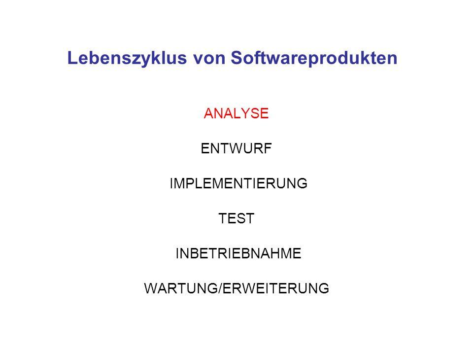 Analysephase Ziele der Analyse: – Wünsche eines Auftraggebers ermitteln, verstehen und beschreiben – Ableitung der Anforderungen an das zu entwickelnde Softwaresystem – Erstellen eines abstrakten Modells