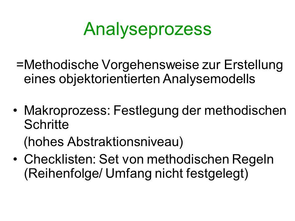 Analyseprozess =Methodische Vorgehensweise zur Erstellung eines objektorientierten Analysemodells Makroprozess: Festlegung der methodischen Schritte (