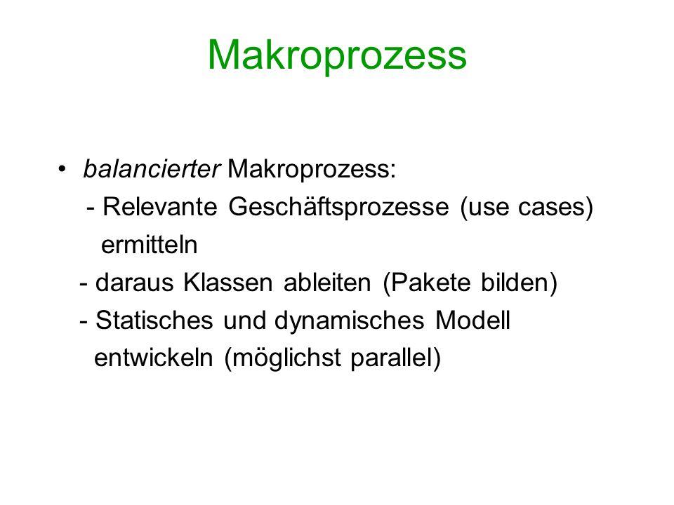 Makroprozess balancierter Makroprozess: - Relevante Geschäftsprozesse (use cases) ermitteln - daraus Klassen ableiten (Pakete bilden) - Statisches und