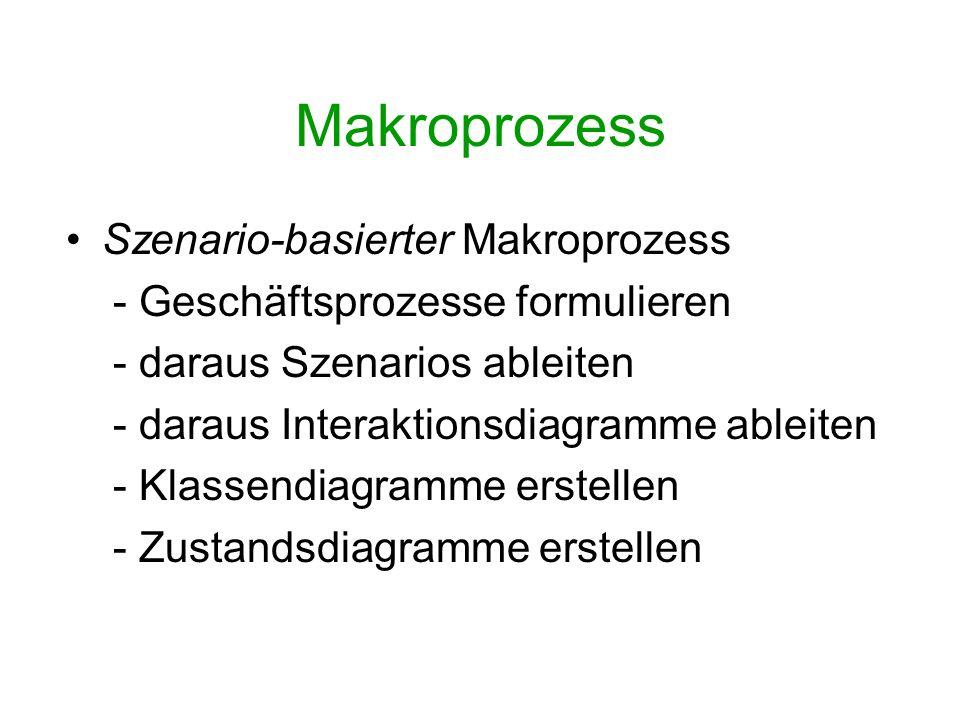 Makroprozess Daten-basierter Makroprozess - Klassendiagramme erstellen - Geschäftsprozesse formulieren - daraus Szenarios ableiten - Interaktionsdiagramme aus Klassendiagrammen und Szenarios ableiten - Zustandsdiagramme erstellen