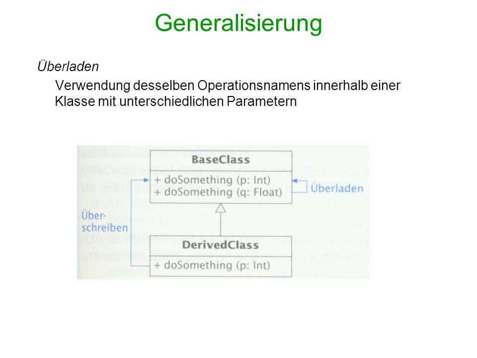 Generalisierung Überladen Verwendung desselben Operationsnamens innerhalb einer Klasse mit unterschiedlichen Parametern