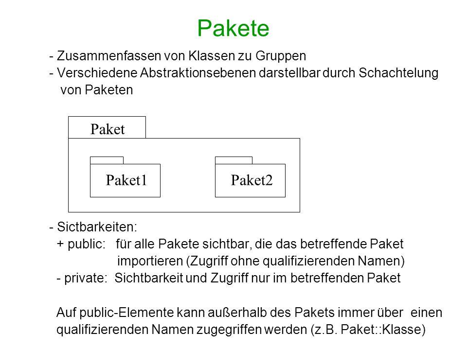 Pakete - Zusammenfassen von Klassen zu Gruppen - Verschiedene Abstraktionsebenen darstellbar durch Schachtelung von Paketen - Sictbarkeiten: + public: für alle Pakete sichtbar, die das betreffende Paket importieren (Zugriff ohne qualifizierenden Namen) - private: Sichtbarkeit und Zugriff nur im betreffenden Paket Auf public-Elemente kann außerhalb des Pakets immer über einen qualifizierenden Namen zugegriffen werden (z.B.