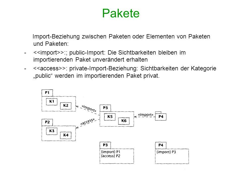 Pakete Import-Beziehung zwischen Paketen oder Elementen von Paketen und Paketen: - >:; public-Import: Die Sichtbarkeiten bleiben im importierenden Paket unverändert erhalten - >: private-Import-Beziehung: Sichtbarkeiten der Kategorie public werden im importierenden Paket privat.