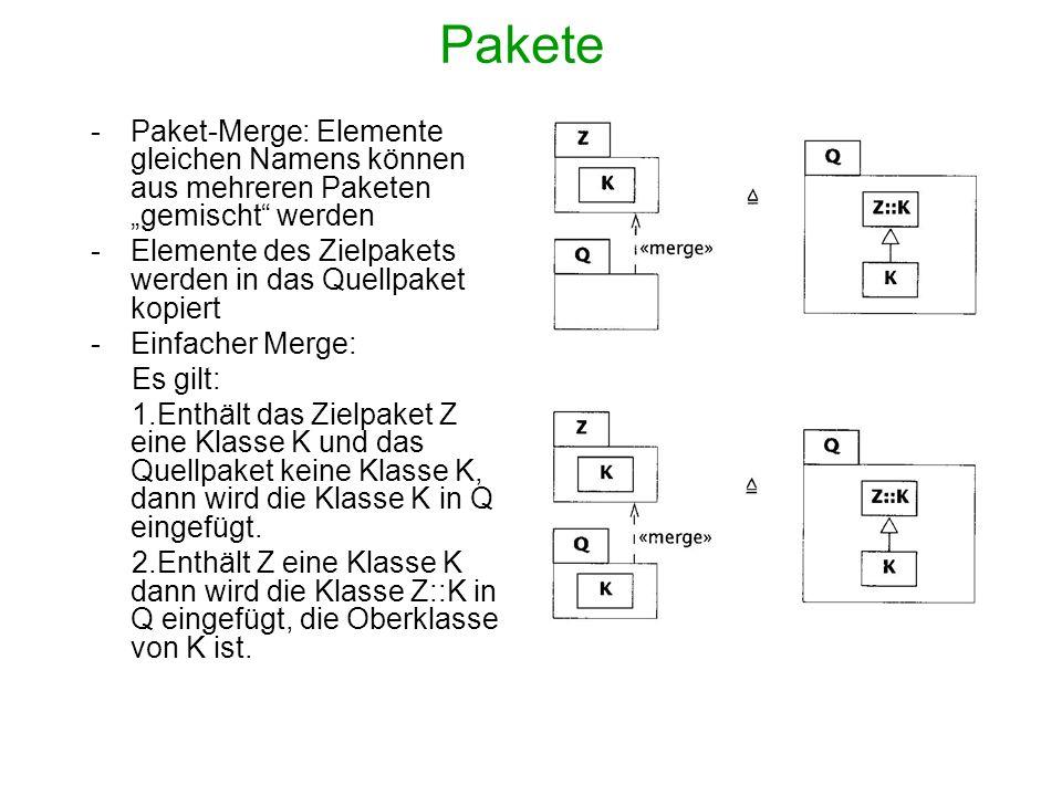 Pakete -Paket-Merge: Elemente gleichen Namens können aus mehreren Paketen gemischt werden -Elemente des Zielpakets werden in das Quellpaket kopiert -Einfacher Merge: Es gilt: 1.Enthält das Zielpaket Z eine Klasse K und das Quellpaket keine Klasse K, dann wird die Klasse K in Q eingefügt.