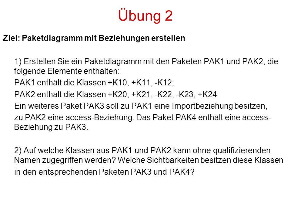 Übung 2 Ziel: Paketdiagramm mit Beziehungen erstellen 1) Erstellen Sie ein Paketdiagramm mit den Paketen PAK1 und PAK2, die folgende Elemente enthalten: PAK1 enthält die Klassen +K10, +K11, -K12; PAK2 enthält die Klassen +K20, +K21, -K22, -K23, +K24 Ein weiteres Paket PAK3 soll zu PAK1 eine Importbeziehung besitzen, zu PAK2 eine access-Beziehung.