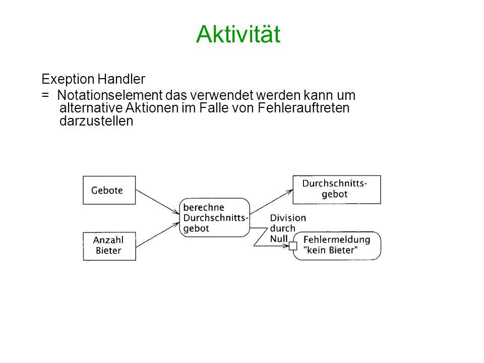 Aktivität Exeption Handler = Notationselement das verwendet werden kann um alternative Aktionen im Falle von Fehlerauftreten darzustellen