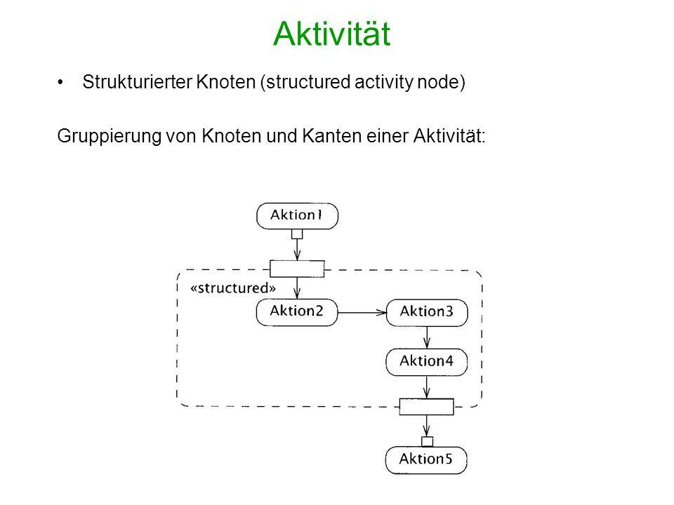 Aktivität Strukturierter Knoten (structured activity node) Gruppierung von Knoten und Kanten einer Aktivität:
