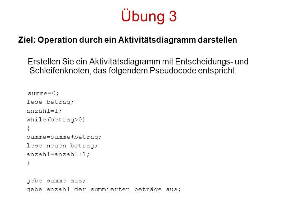 Übung 3 Ziel: Operation durch ein Aktivitätsdiagramm darstellen Erstellen Sie ein Aktivitätsdiagramm mit Entscheidungs- und Schleifenknoten, das folgendem Pseudocode entspricht: summe=0; lese betrag; anzahl=1; while(betrag>0) { summe=summe+betrag; lese neuen betrag; anzahl=anzahl+1; } gebe summe aus; gebe anzahl der summierten beträge aus;