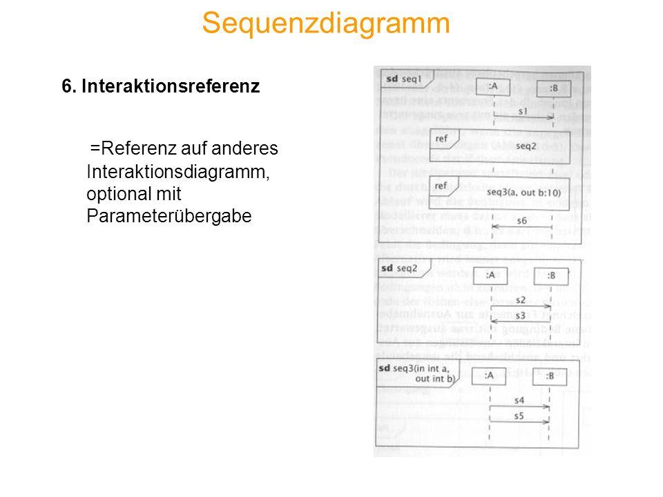 Sequenzdiagramm 6. Interaktionsreferenz =Referenz auf anderes Interaktionsdiagramm, optional mit Parameterübergabe