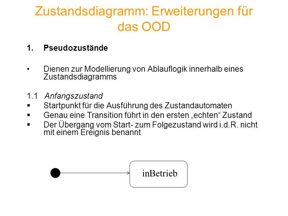 Zustandsdiagramm: Erweiterungen für das OOD 1.Pseudozustände Dienen zur Modellierung von Ablauflogik innerhalb eines Zustandsdiagramms 1.1 Anfangszust