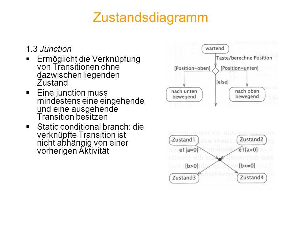 Zustandsdiagramm 1.3 Junction Ermöglicht die Verknüpfung von Transitionen ohne dazwischen liegenden Zustand Eine junction muss mindestens eine eingehende und eine ausgehende Transition besitzen Static conditional branch: die verknüpfte Transition ist nicht abhängig von einer vorherigen Aktivität