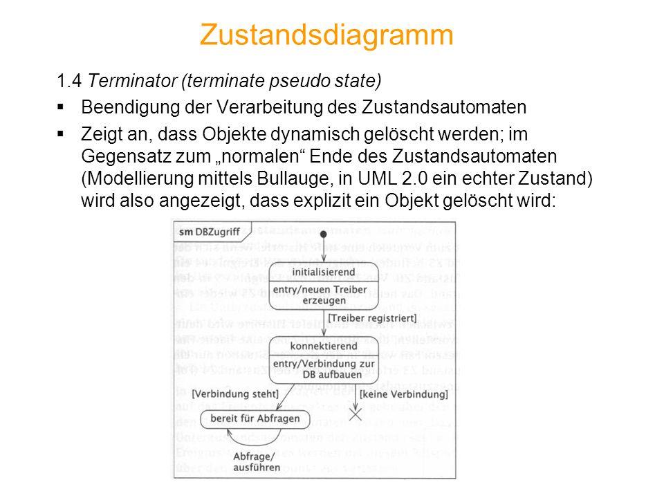 Zustandsdiagramm 1.4 Terminator (terminate pseudo state) Beendigung der Verarbeitung des Zustandsautomaten Zeigt an, dass Objekte dynamisch gelöscht w