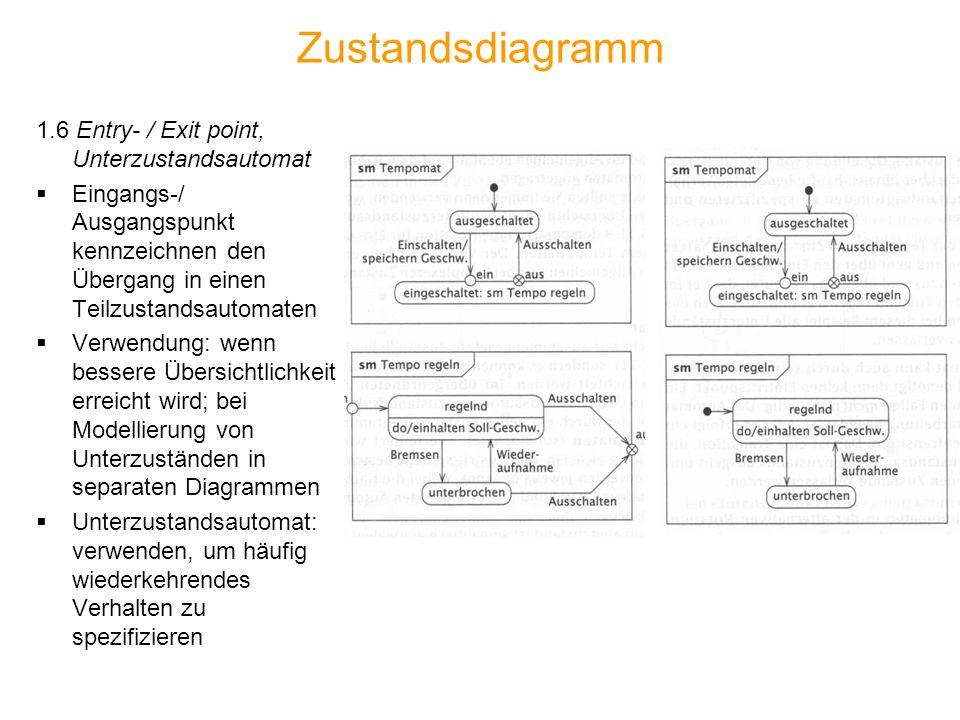 Zustandsdiagramm 1.6 Entry- / Exit point, Unterzustandsautomat Eingangs-/ Ausgangspunkt kennzeichnen den Übergang in einen Teilzustandsautomaten Verwendung: wenn bessere Übersichtlichkeit erreicht wird; bei Modellierung von Unterzuständen in separaten Diagrammen Unterzustandsautomat: verwenden, um häufig wiederkehrendes Verhalten zu spezifizieren