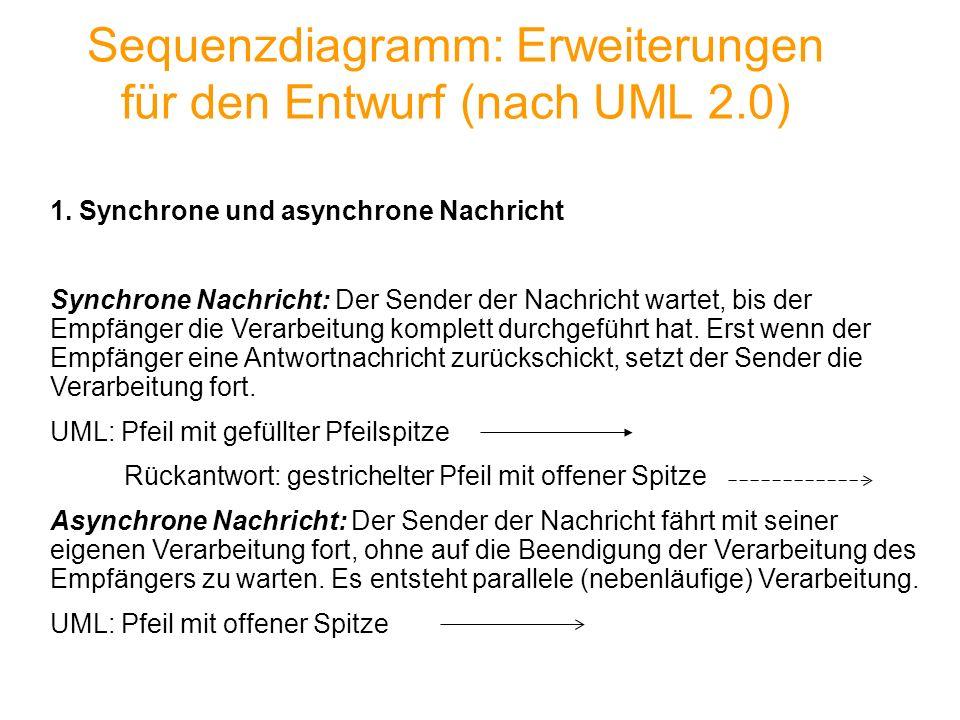 Sequenzdiagramm: Erweiterungen für den Entwurf (nach UML 2.0) 1. Synchrone und asynchrone Nachricht Synchrone Nachricht: Der Sender der Nachricht wart