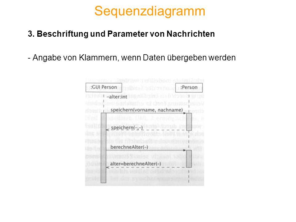Sequenzdiagramm 3. Beschriftung und Parameter von Nachrichten - Angabe von Klammern, wenn Daten übergeben werden