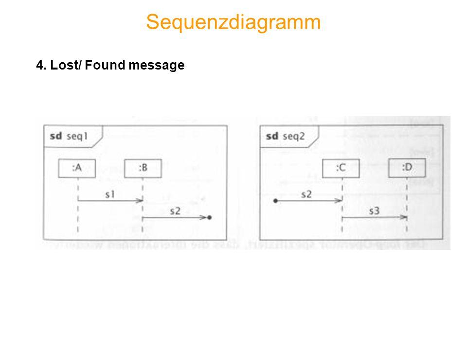 Sequenzdiagramm 4. Lost/ Found message