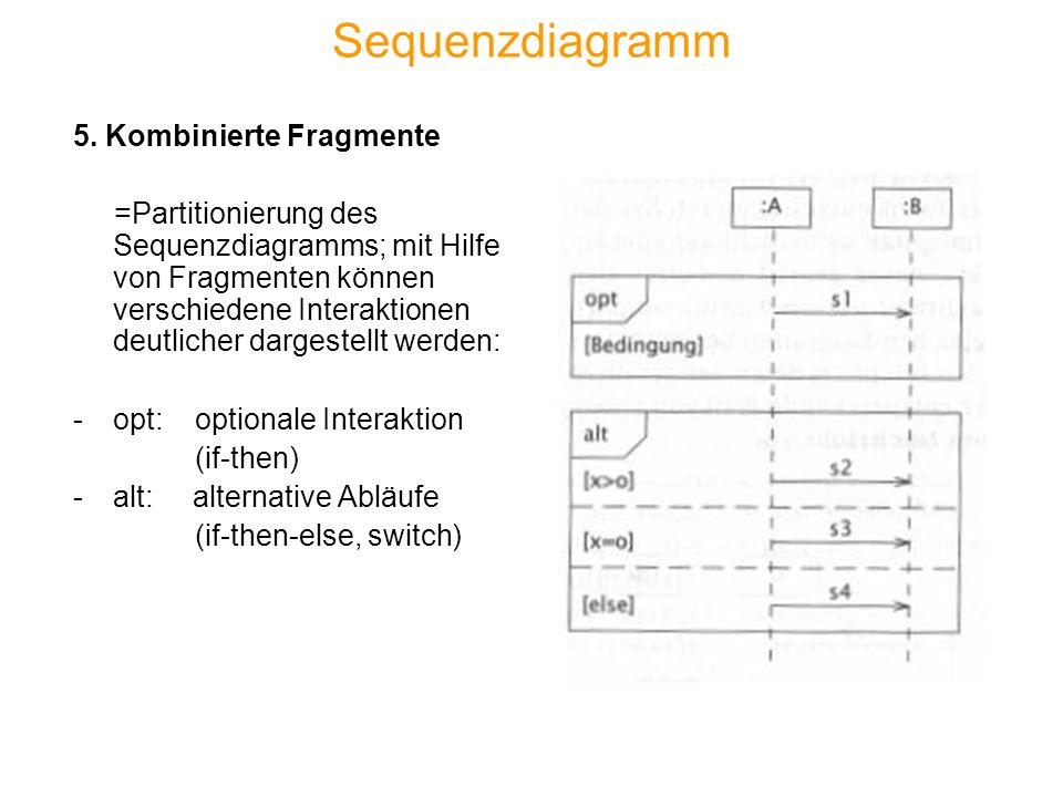 Sequenzdiagramm 5.