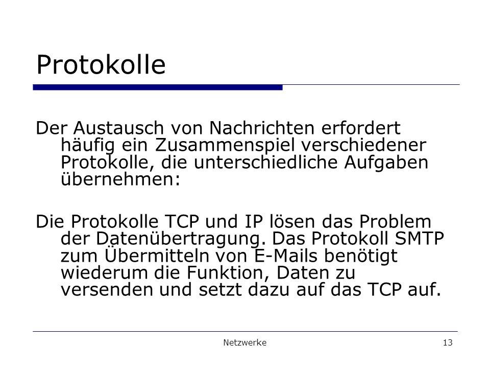 Netzwerke13 Protokolle Der Austausch von Nachrichten erfordert häufig ein Zusammenspiel verschiedener Protokolle, die unterschiedliche Aufgaben übernehmen: Die Protokolle TCP und IP lösen das Problem der Datenübertragung.