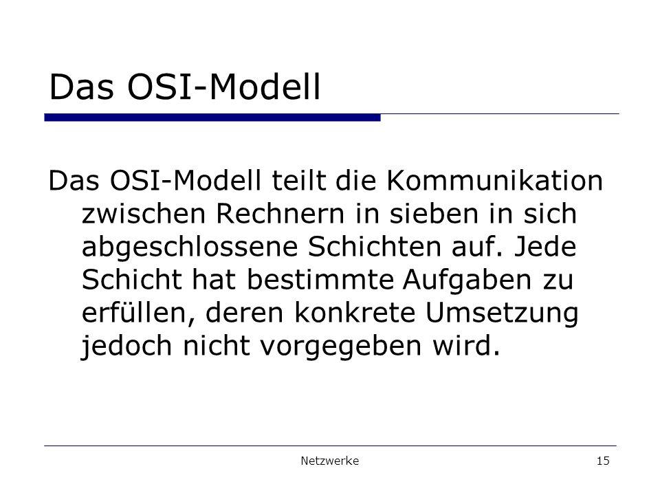 Netzwerke15 Das OSI-Modell Das OSI-Modell teilt die Kommunikation zwischen Rechnern in sieben in sich abgeschlossene Schichten auf.