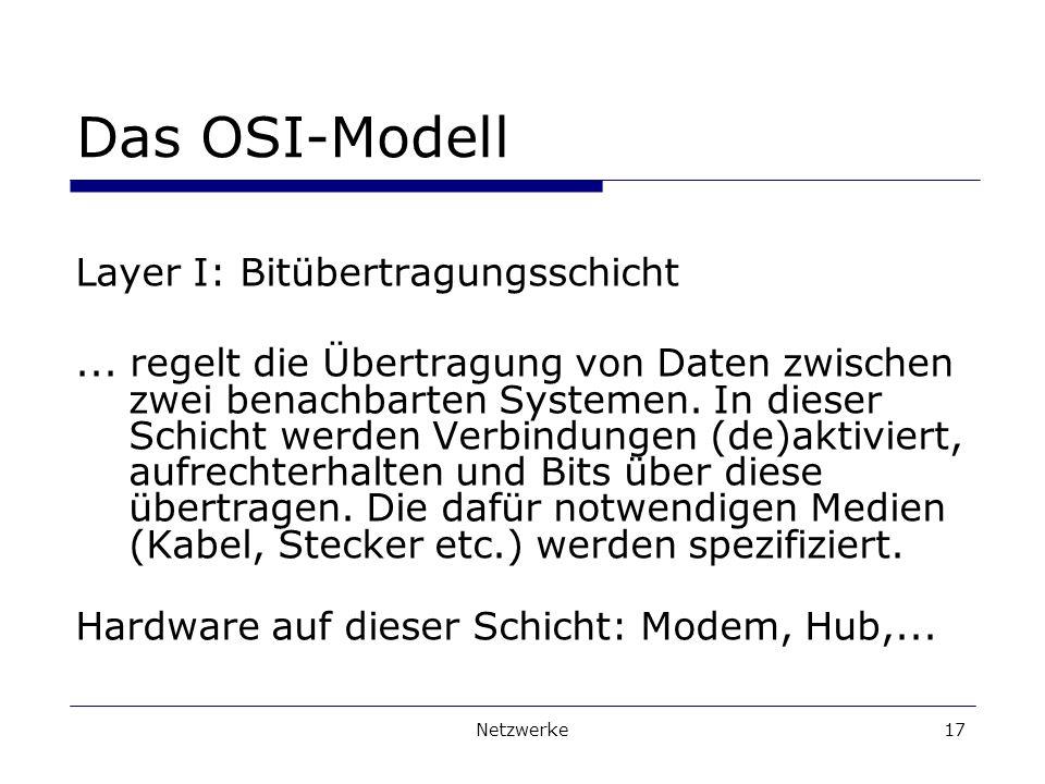 Netzwerke17 Das OSI-Modell Layer I: Bitübertragungsschicht...