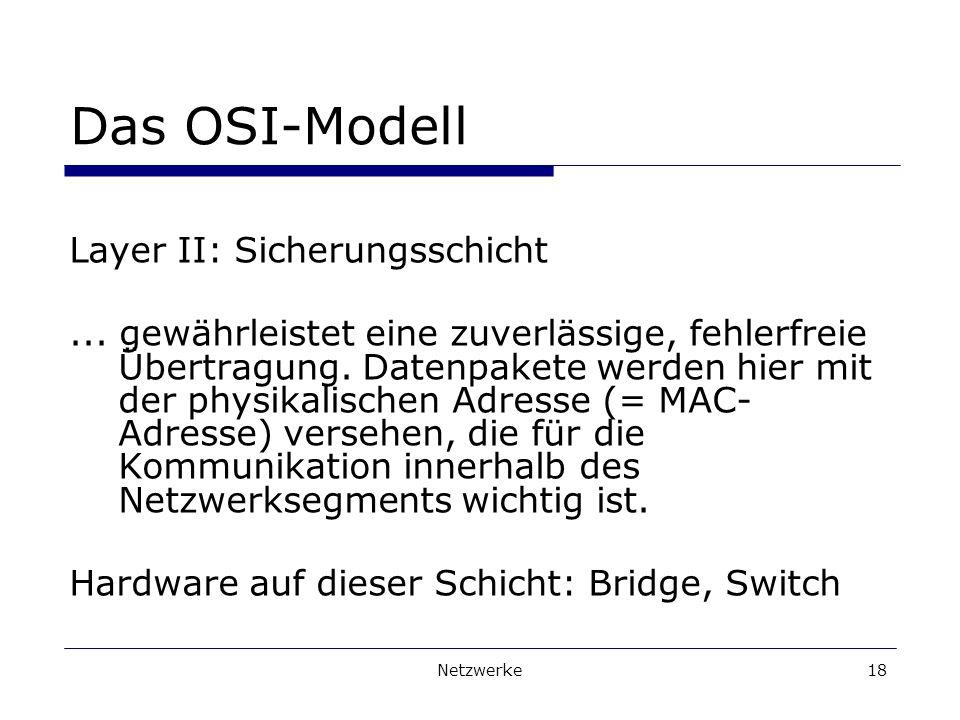 Netzwerke18 Das OSI-Modell Layer II: Sicherungsschicht...