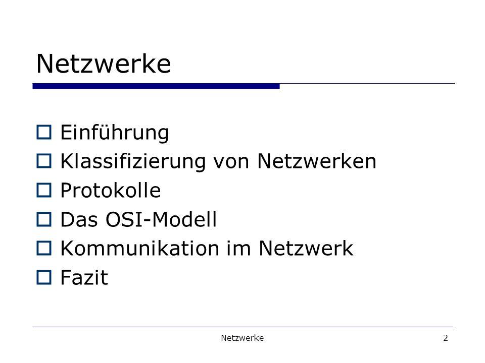 Netzwerke2 Einführung Klassifizierung von Netzwerken Protokolle Das OSI-Modell Kommunikation im Netzwerk Fazit