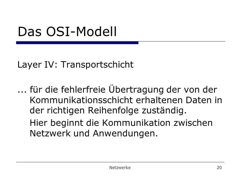 Netzwerke20 Das OSI-Modell Layer IV: Transportschicht...